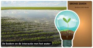 BODEM EN WATER INTERACTIE_NL